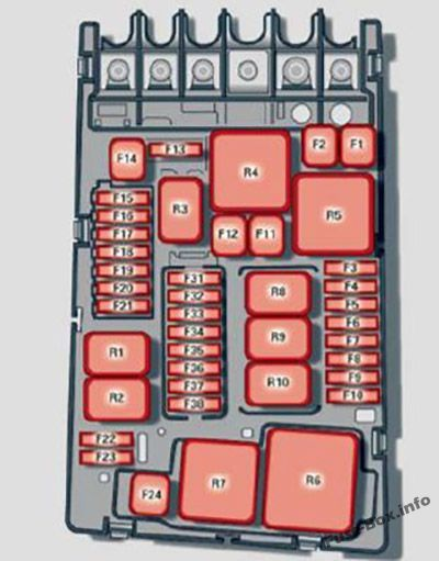 Audi A3 / S3 (8V; 2013, 2015, 2016) Fuse box diagram | Washer fluid,  Windshield washer, Air quality sensorPinterest