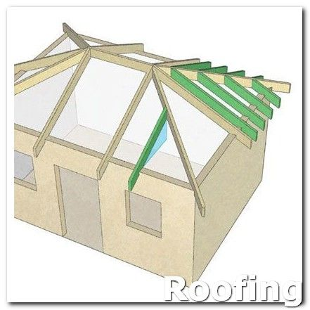 Roofing Tips On How To Handling Your Rooftop In 2020 Roof Framing Roof Truss Design Hip Roof