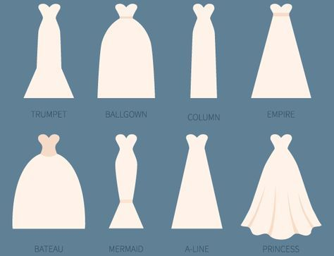 Download Different Wedding Dress Styles Wedding Corners Wedding With Regard To Wedding Different Wedding Dress Styles Wedding Dress Shapes Wedding Dress Styles,Dior Wedding Dress 2020 Price