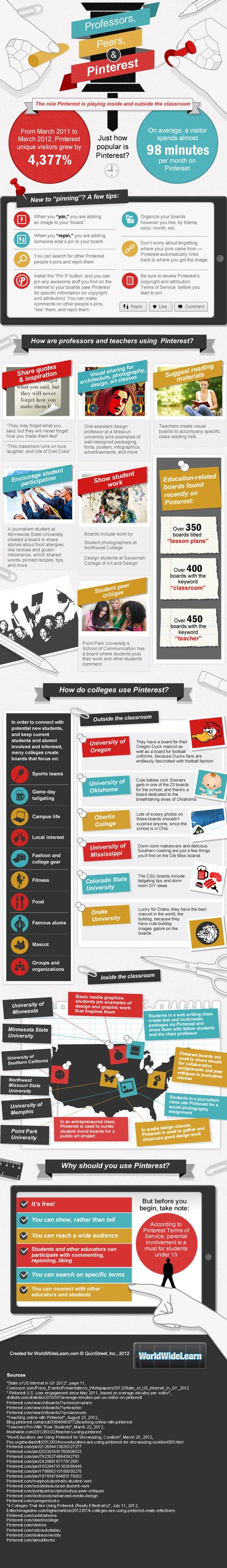 346 Uses of Pinterest in Education #edtechchat