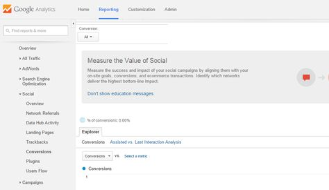 70 best Analytics images on Pinterest Social media analytics - lpo template word