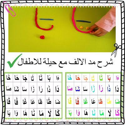 تعليم الحروف العربية للاطفال Pdf والقراءة والكتابة من البداية Arabic Alphabet For Kids Arabic Alphabet Alphabet For Kids