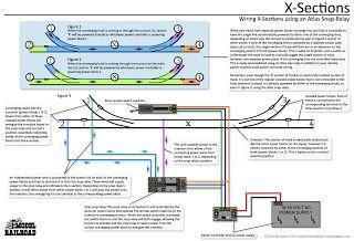 TY'S MODEL RAILROAD: Wiring Diagrams in 2020 | Model trains, Ho scale train  layout, Model train layouts | N Gauge Switch Wiring Diagrams |  | Pinterest