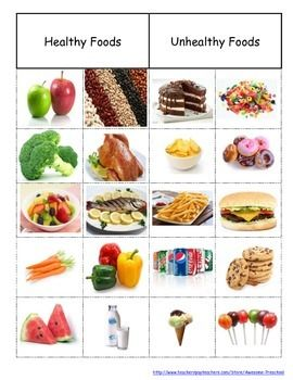 healthy and unhealthy food pictures
