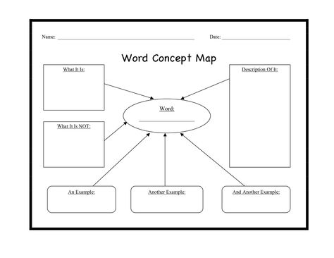 Word Concept Map Visual Aid Students Can Use This Graphic Organizer To Align New Words To Words And Concepts T Concept Map Concept Map Template Template Word