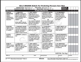 Braden Scale for Predicting Pressure Sore Risk. Pinned by ottoolkit.com your source for geriatric OT resources.