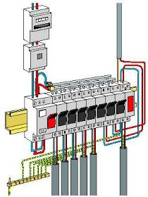 Comment Installer Un Tableau Electrique Electrical Wiring Electrical Installation
