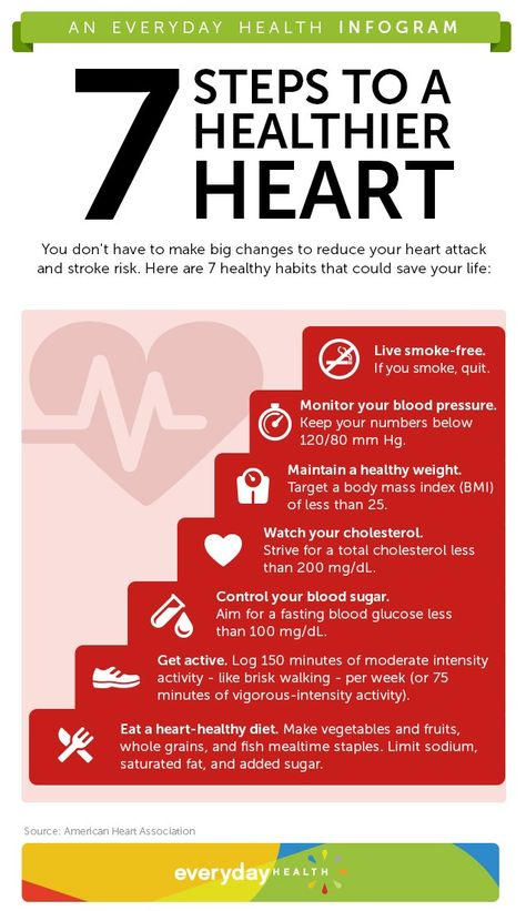 7 Steps to a healthier Heart