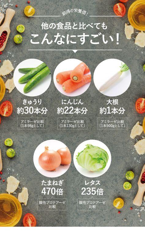 わ 麹 づくし の 雑穀 生 酵素