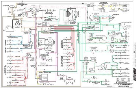 [SCHEMATICS_48EU]  16+ British Car Wiring Diagram Joke,Car Diagram - Wiringg.net   Diagram,  Car door lock, Trailer wiring diagram   Wiring Diagram Joke      Pinterest