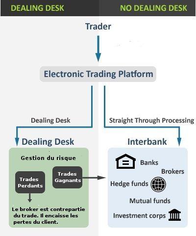 True Ecn Forex Brokers Australia Tradeforextherightway Forex