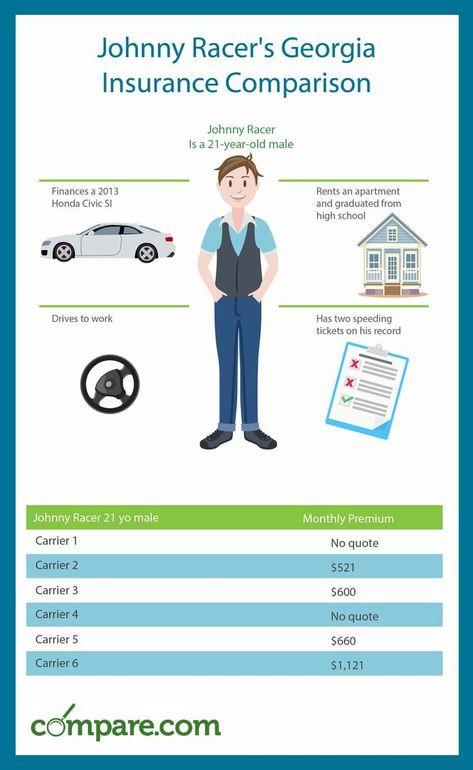 Cheapest renters insurance in georgia
