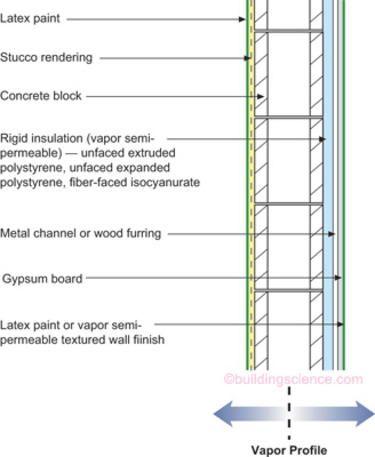 Bsd 012 Moisture Control For New Residential Buildings Rigid Insulation Concrete Blocks Interior Wall Insulation
