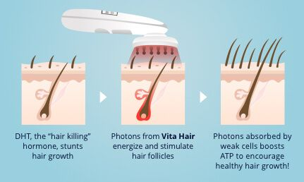 Pin On Hair Growth Tips