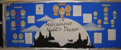 A Midsummer Night's Dream classroom display photo - Photo gallery - SparkleBox
