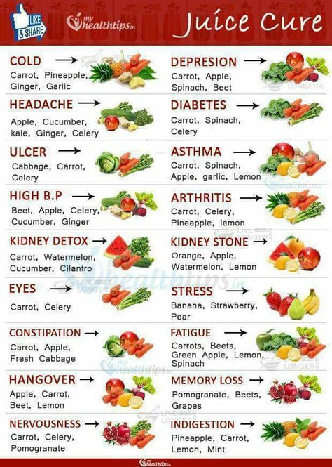 Want to get a natural Remedy for things ? Take a Look
