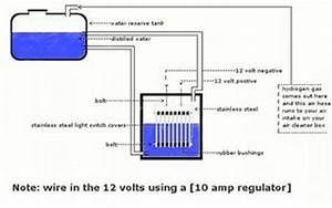 Hho Free Hho Generator Plans Pdf Hydrogen Generator Hydrogen Gas Hydrogen Fuel Cell