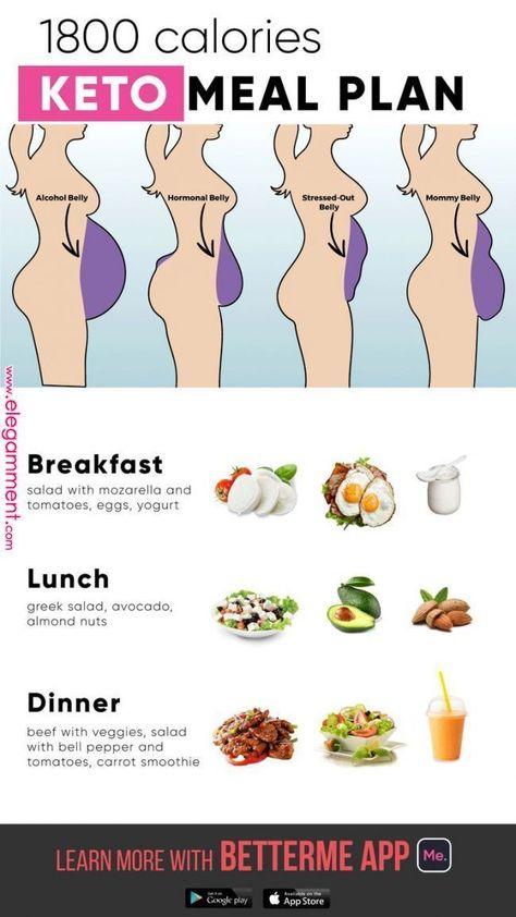 Individuelles Training und Ernährungsplan für effektiven Gewichtsverlust #atkinsmeals