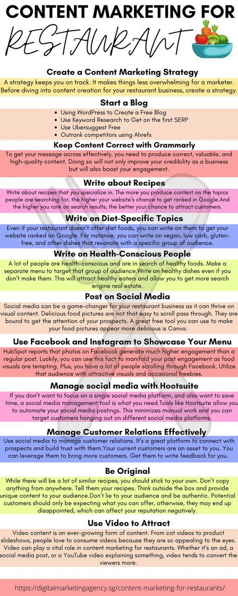 Content Marketing for Restaurants