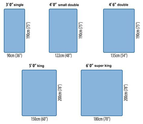 Bed Sizes Are Confusing Queen Mattress Size King Size Mattress