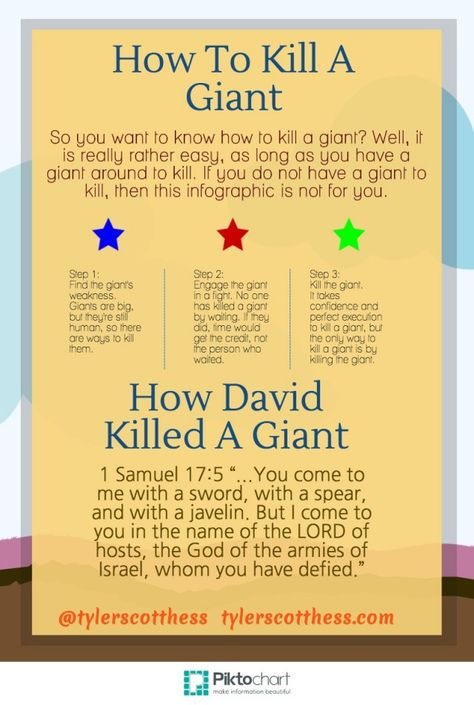 The Incredible Story of How David Killed Goliath #biblestories ...