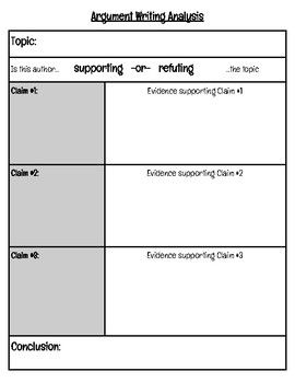 Argument Opinion Writing Analysis And Evaluation Graphic O Opinion Writing Graphic Organizer Nonfiction Text Features Lesson Persuasive Text