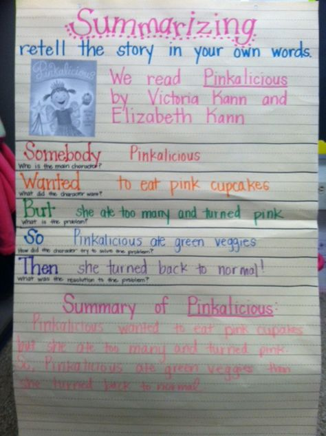 Summarizing - Anchor Chart - Think Aloud - Comprehension Lesson - First Grade - Pinkalicious by Victoria Kann - Somebody Wanted But So Then Graphic Organizer