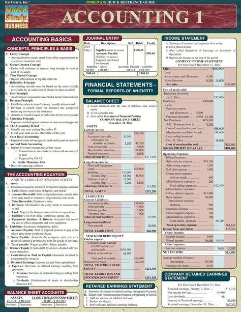 Accounting 1 (eBook)