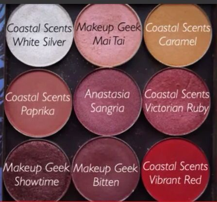 bbae1d20169 Dupes to create your own Violet Voss Holy Grail Palette #AngelicaNyqvisth |  Hair, Make-up, Nails, Lotions & Potions | Eyeshadow dupes, Makeup dupes,  Makeup ...