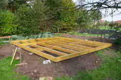 Unterkonstruktion Fuer Ein Gartenhaus Gartenhaus Unterkonstruktion Gartenhaus Gartenhaus Holz Flachdach