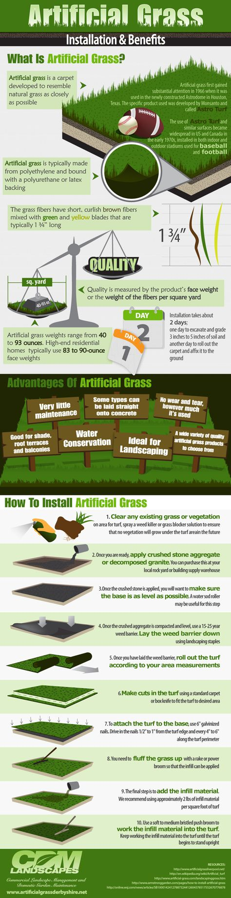 Artificial Grass – Installation and Benefits | Cool Daily Infographics