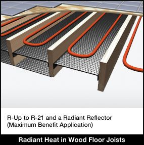 It Would Be A Huge Mistake To Install A Radiant Heat System Without Infrastop Supporting It Here S How It Works Radiant Heat Flooring Radiant Floor Heating