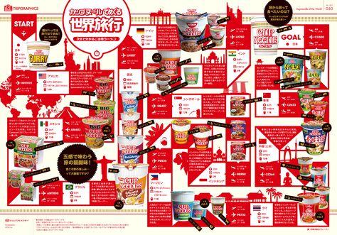 カラオケやウォークマンと並ぶ20世紀の日本の発明品カップヌードル。文化や食生活に根ざしてアレンジされた各国のカップヌードルで世界をめぐってみました。