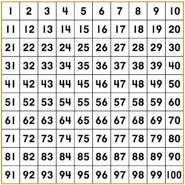 Free Printable Numbers 1 100 printable printable categories 1