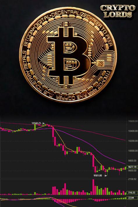 știri bitcoin btc
