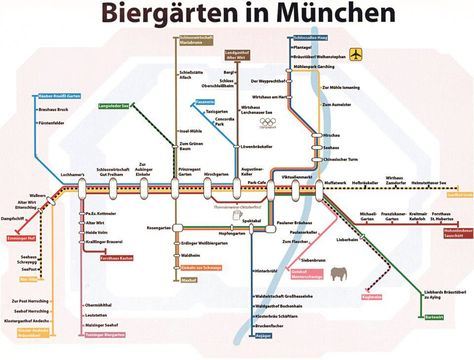 Biergarten S-Bahn Plan München good way to get to a Biergarten using public transport. John Coats from the UK had this wonderful idea, just love it