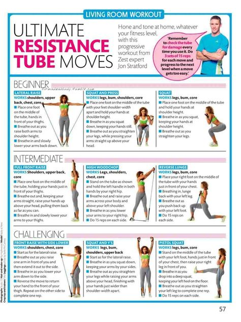 32 Resistance Band Workouts for Lower Body, Arms, Legs, Abs, and Core