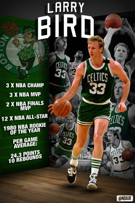 Larry Bird - Boston Celtics. One of the finest player...
