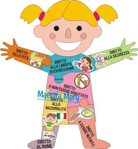 Le Tessere Dei Diritti Dei Bambini Attivita Per Bambini Bambini