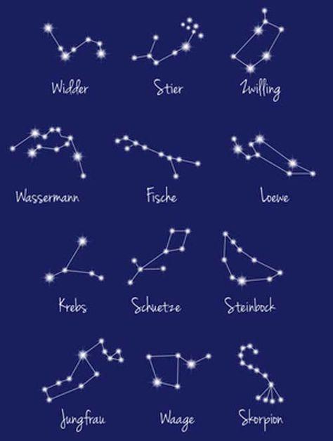 Übersicht Sternbilder