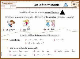 نتيجة بحث الصور عن Livre De Francais 3eme Annee Primaire