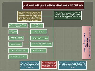 مدحت سعد الدين محمد المحامى بالنقض ماهيه الشكل الإدارى للهيئة العليا لدراسة وتقديم ال Blog Blog Posts Post
