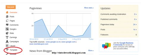 Simple tricks to add meta data to your blog