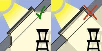 Pokrycia Dachowe Materialy Budowlane Dach Rynny Okna Dachowka Dachy Rynny Dachowka Blacha Ibf Roben Obrobki Szczecin Plocin Okna Dachowe Velux Fakro Wieko