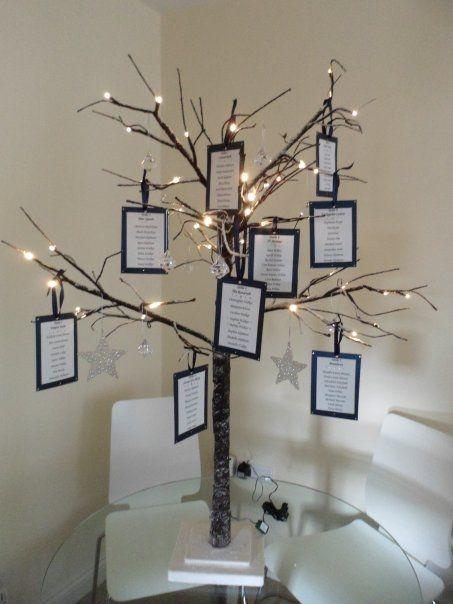 Plan de table mariage arbre
