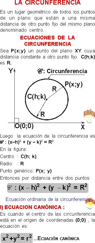 Academia Rubiños Ecuación De La Circunferencia Ejemplos Y Ejercicio Circunferencia Ecuaciones Ecuacion General