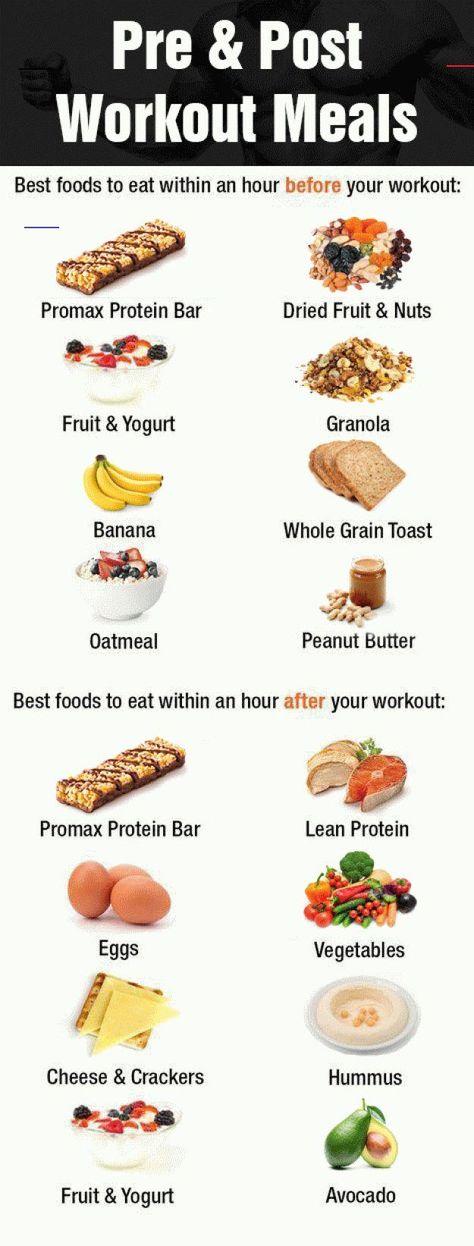 Nutritious Vegan Diet Plan #motivation #WeightLossPlanBeginner<br>