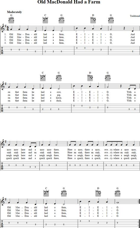 O Canada Sheet Music For Guitar With Chords Lyrics And Tab View