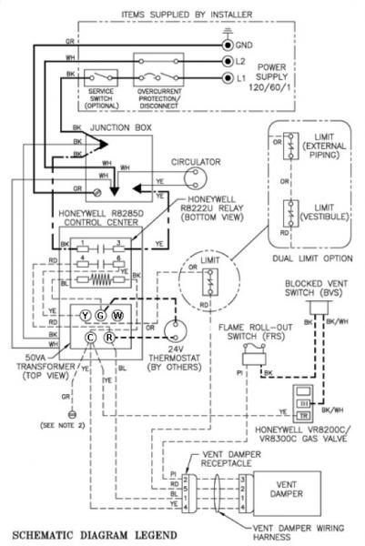Burnham Gas Boiler Wiring Diagrams - Fusebox and Wiring Diagram circuit-lot  - circuit-lot.sirtarghe.itdiagram database