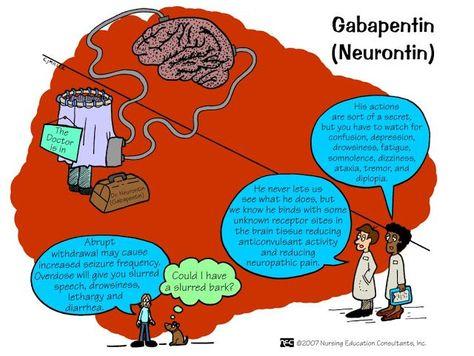 Can u breastfeed while taking gabapentin